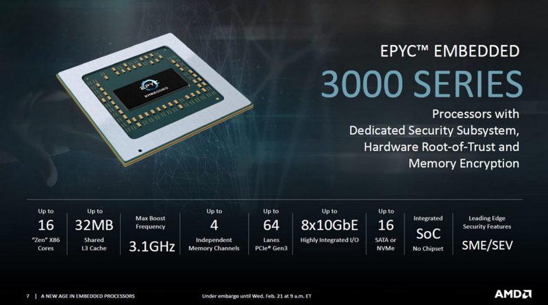 EPYC 3000